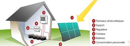 Installation photovoltaïque pour site isolé