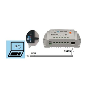 Câble d'interface BlueSolar PWM-PRO à USB