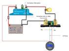 Kit protection batteries solaires en 12V/24V